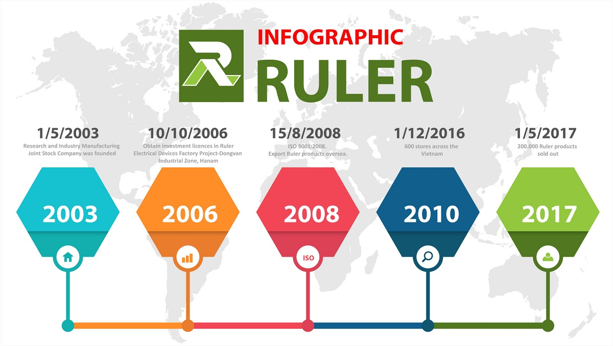 /uploads/images/hinh-anh/infographic-ruler-e-1200x480.jpg